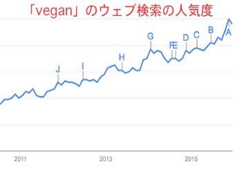 vegan-ninkido